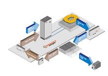 感应式动力及数据传输IPT-充电