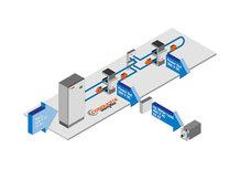 感应式动力及数据传输 IPT®-轨道